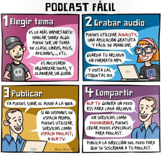 Podcast Facil