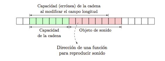 layoutmemoria
