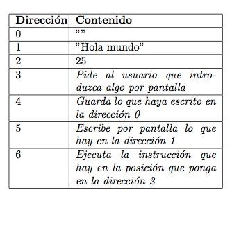 """Un programa simple. En cursiva, las """"instrucciones"""" para el procesador."""
